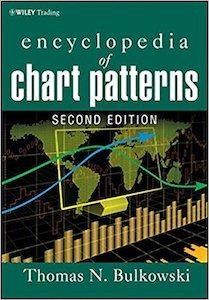 Encyclopedia Of Chart Patterns Investing Book