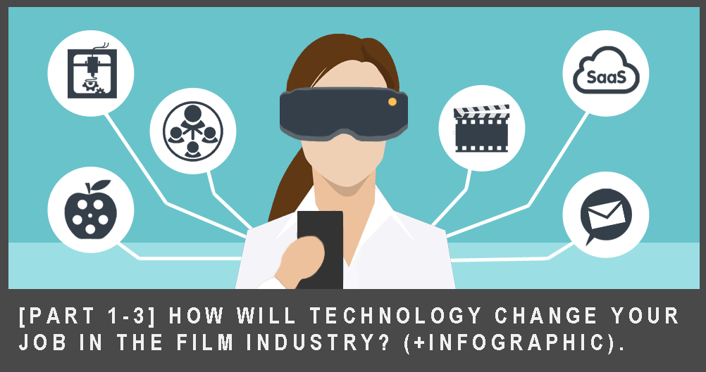 film industry technology