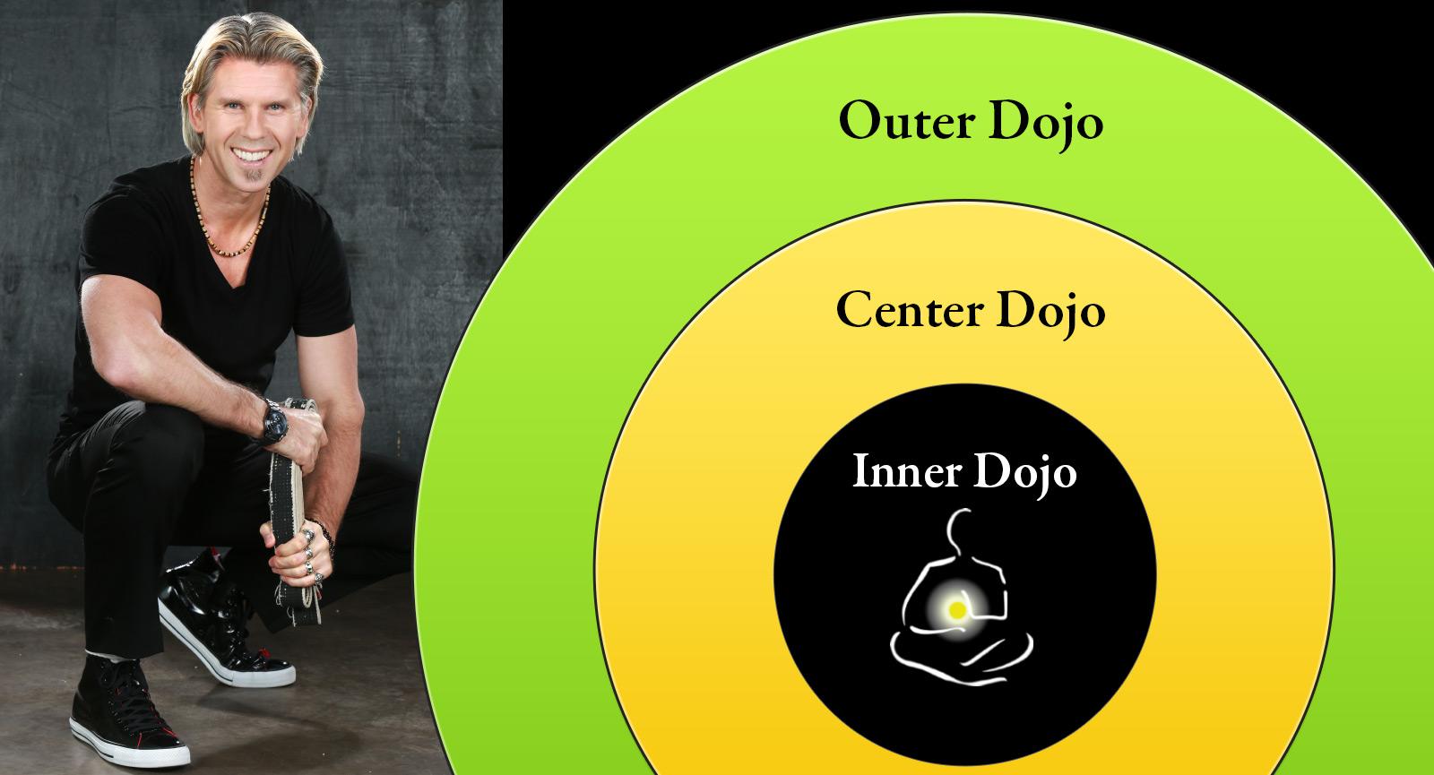 Sensei Tristan's 3 Dojo Model