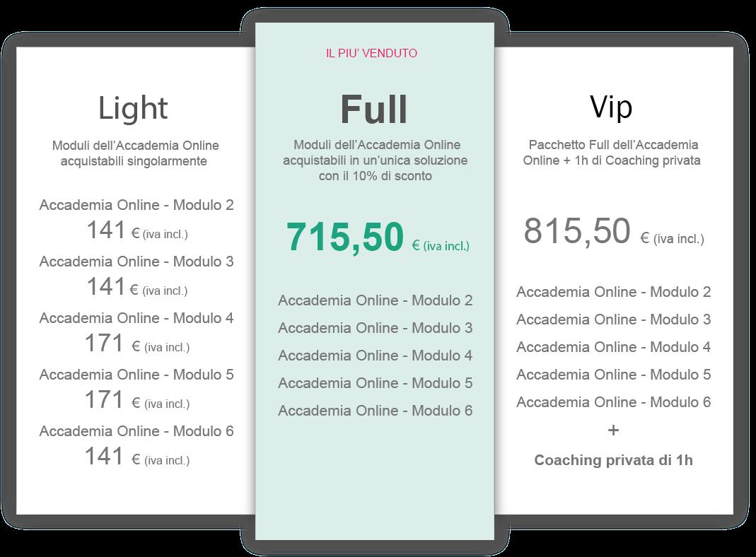 prezzi accademia online per acconciatori