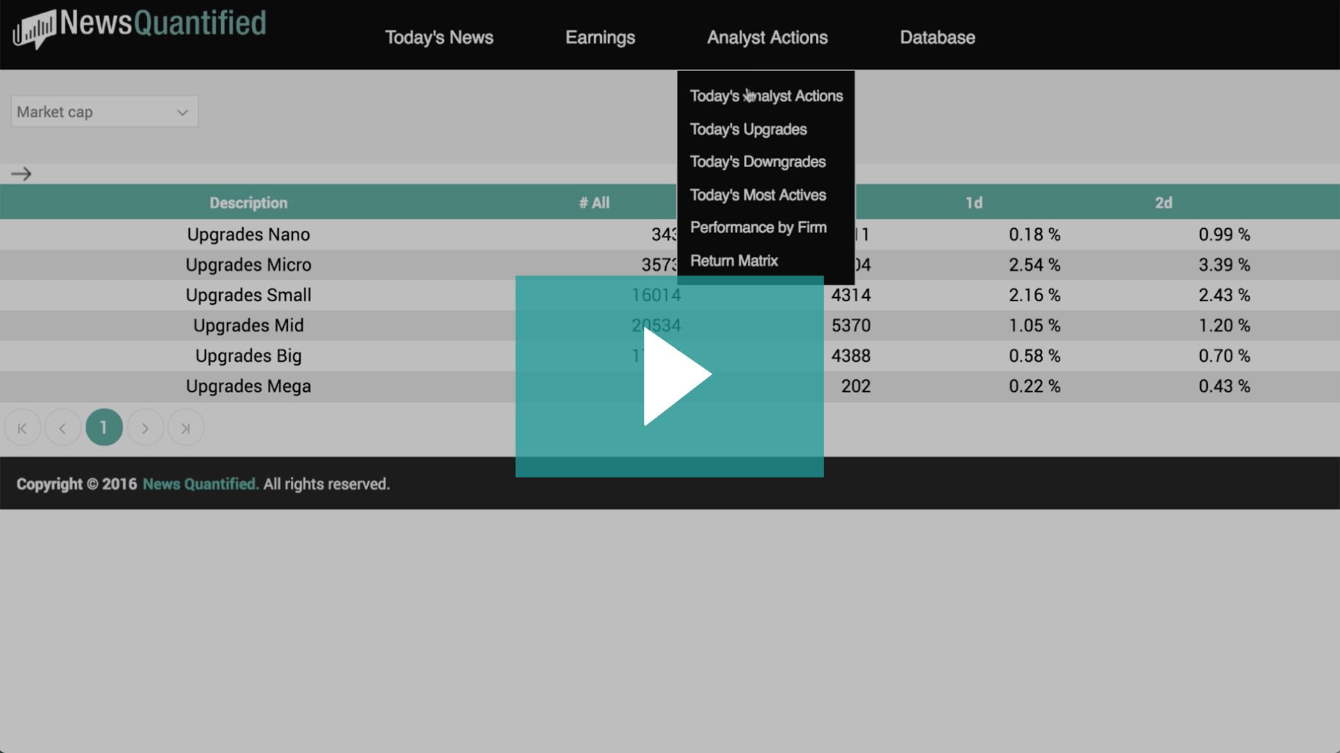 Over 553 Analyst Firms Video Screenshot